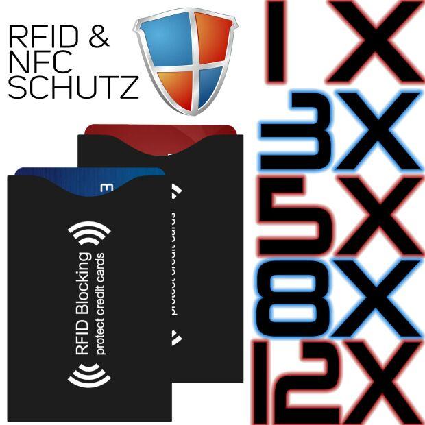 RFID NFC Schutzhülle Blocker EC Kreditkarte PVC-Karton-Schutzfolie